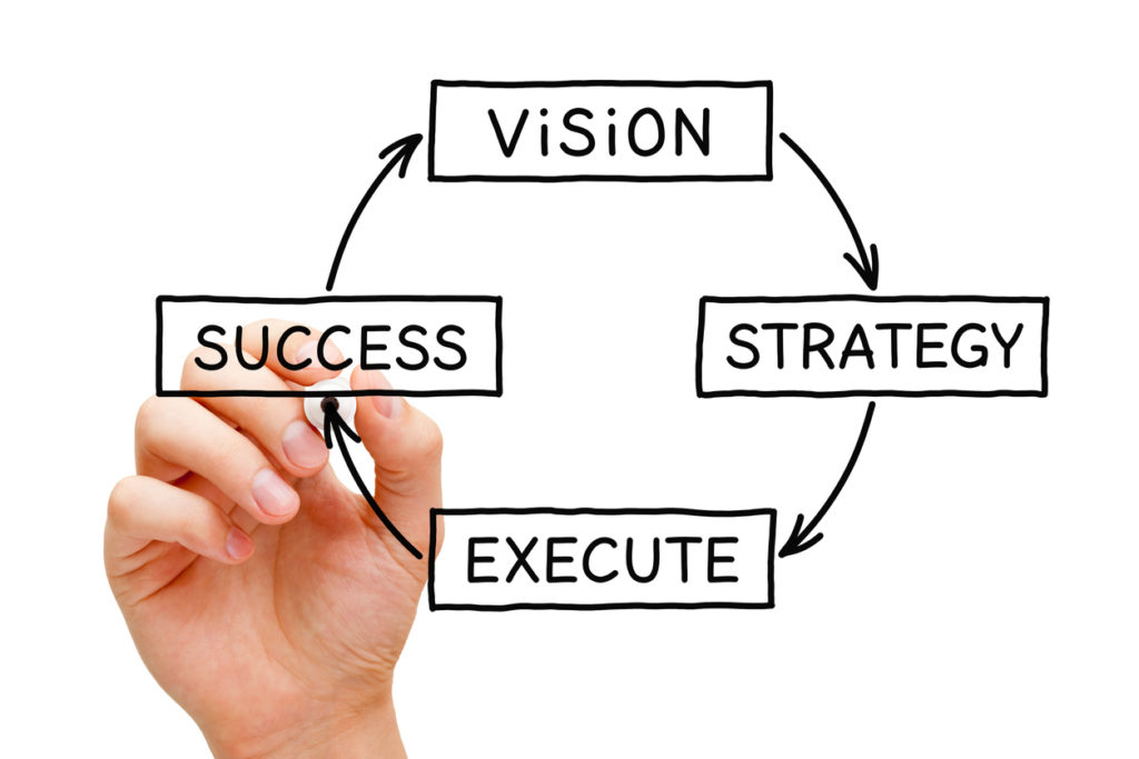 Featured Image for Blog Article about Visions Statements